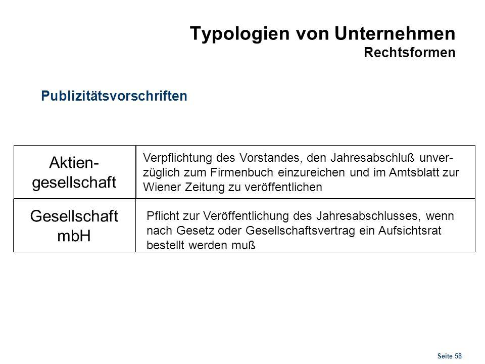 Seite 58 Typologien von Unternehmen Rechtsformen Publizitätsvorschriften Aktien- gesellschaft Gesellschaft mbH Verpflichtung des Vorstandes, den Jahre