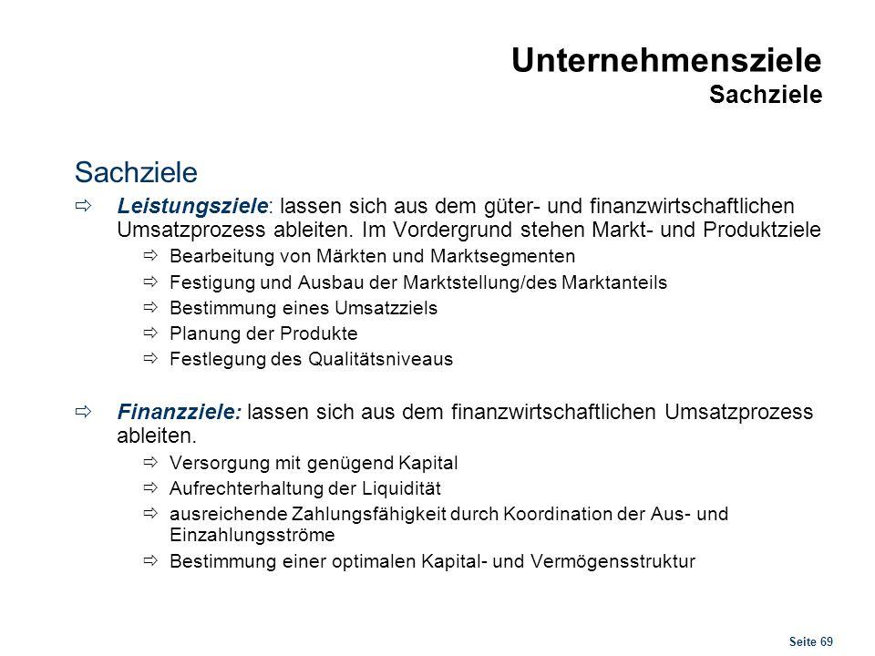 Seite 69 Unternehmensziele Sachziele Sachziele Leistungsziele: lassen sich aus dem güter- und finanzwirtschaftlichen Umsatzprozess ableiten. Im Vorder