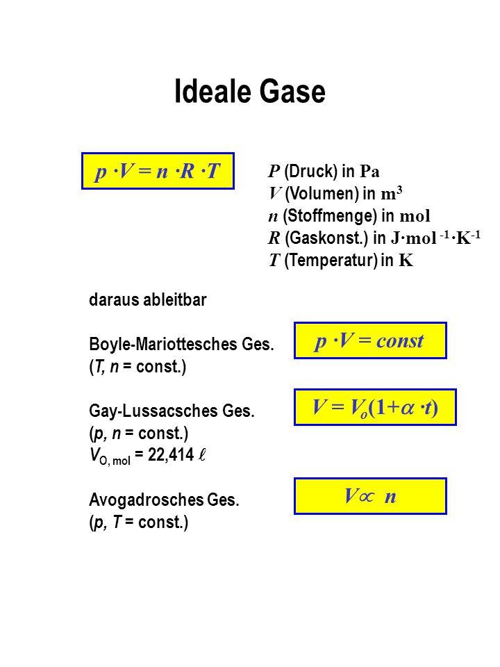 Ideale Gase p ·V = n ·R ·T P (Druck) in Pa V (Volumen) in m 3 n (Stoffmenge) in mol R (Gaskonst.) in J·mol -1 ·K -1 T (Temperatur) in K daraus ableitb