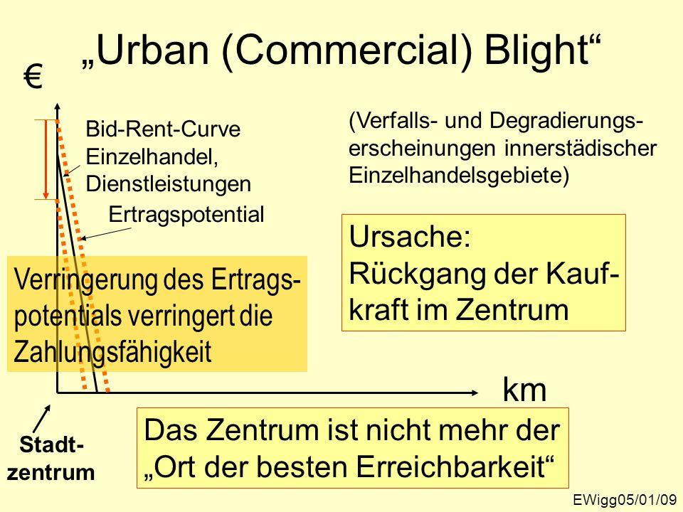 Urban (Commercial) Blight EWigg05/01/09 (Verfalls- und Degradierungs- erscheinungen innerstädischer Einzelhandelsgebiete) km Stadt- zentrum Bid-Rent-C