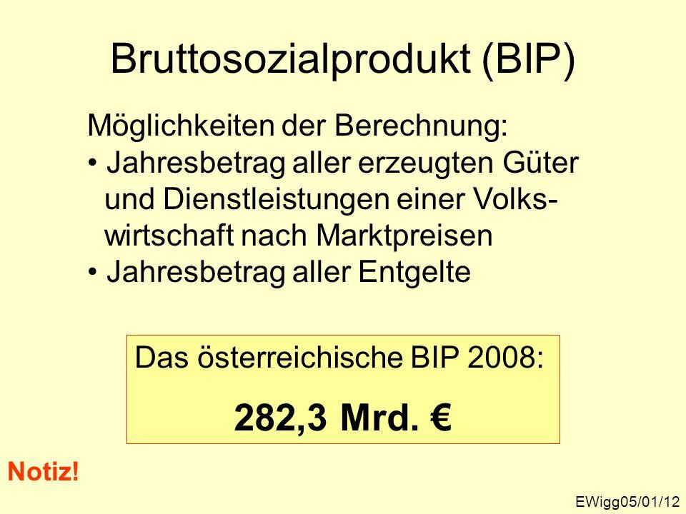 Bruttosozialprodukt (BIP) EWigg05/01/12 Möglichkeiten der Berechnung: Jahresbetrag aller erzeugten Güter und Dienstleistungen einer Volks- wirtschaft