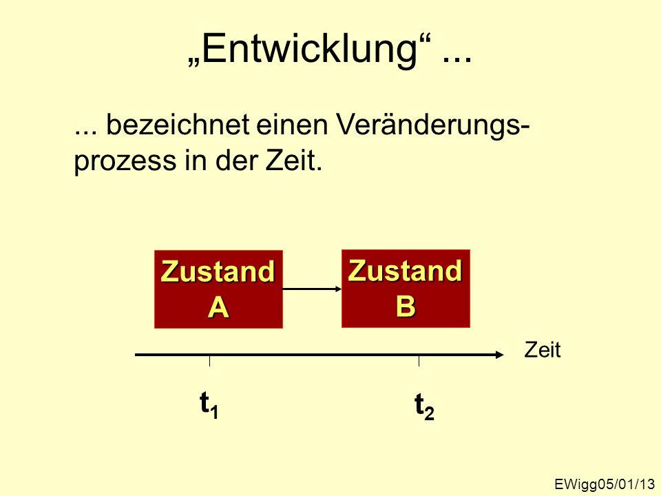 Entwicklung... EWigg05/01/13... bezeichnet einen Veränderungs- prozess in der Zeit. ZustandA ZustandB Zeit t1t1 t2t2