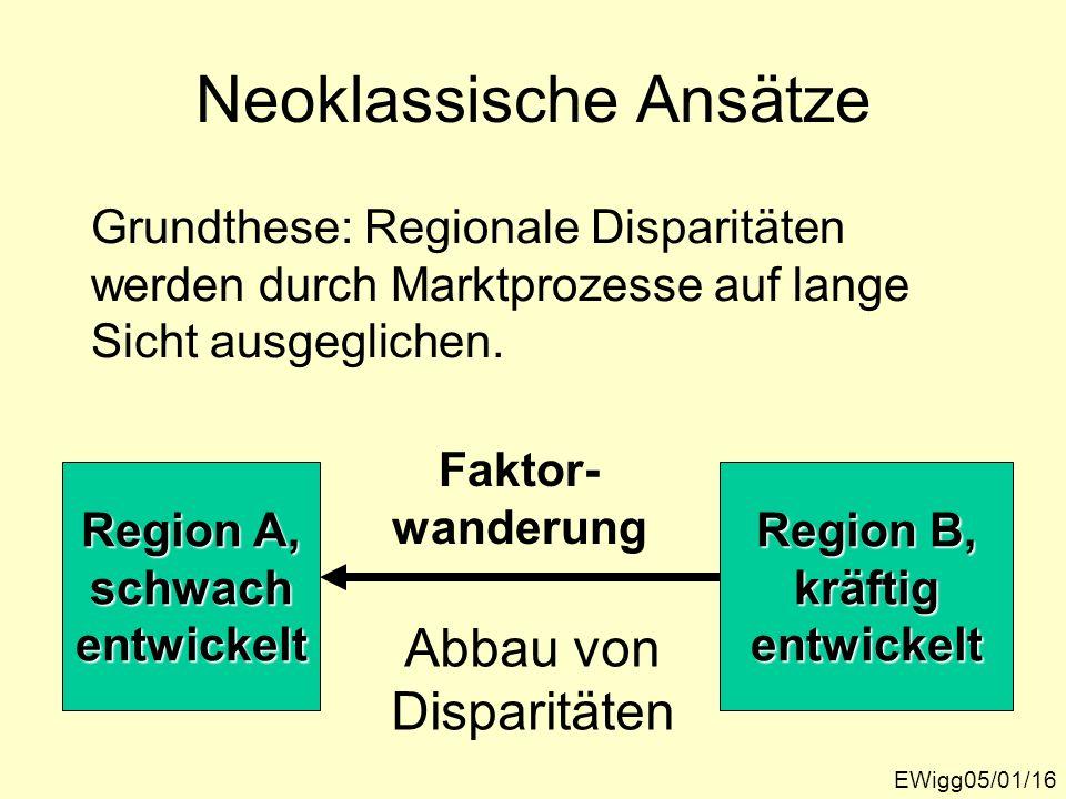 Neoklassische Ansätze EWigg05/01/16 Grundthese: Regionale Disparitäten werden durch Marktprozesse auf lange Sicht ausgeglichen. Region A, schwachentwi