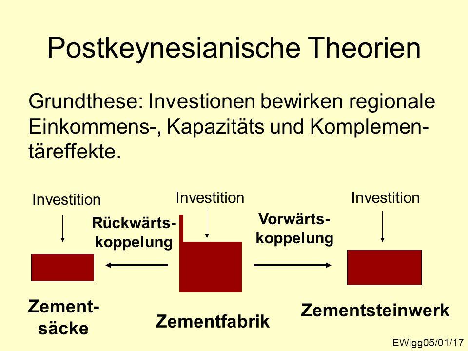 Postkeynesianische Theorien EWigg05/01/17 Grundthese: Investionen bewirken regionale Einkommens-, Kapazitäts und Komplemen- täreffekte. Investition Ze