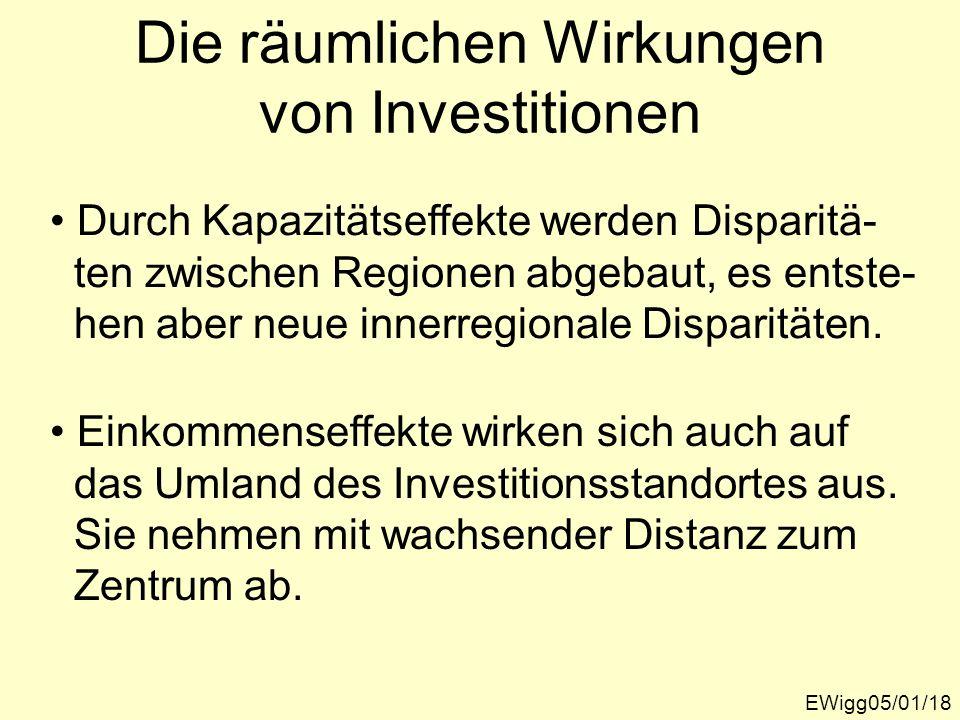 Die räumlichen Wirkungen von Investitionen EWigg05/01/18 Durch Kapazitätseffekte werden Disparitä- ten zwischen Regionen abgebaut, es entste- hen aber