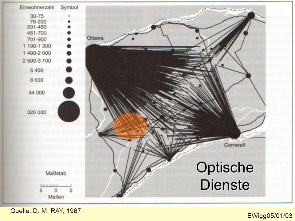 EWigg05/01/03 Quelle: D. M. RAY, 1967 Optische Dienste