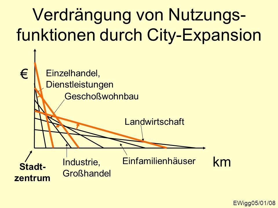 Verdrängung von Nutzungs- funktionen durch City-Expansion EWigg05/01/08 km Stadt- zentrum Einzelhandel, Dienstleistungen Industrie, Großhandel Geschoß