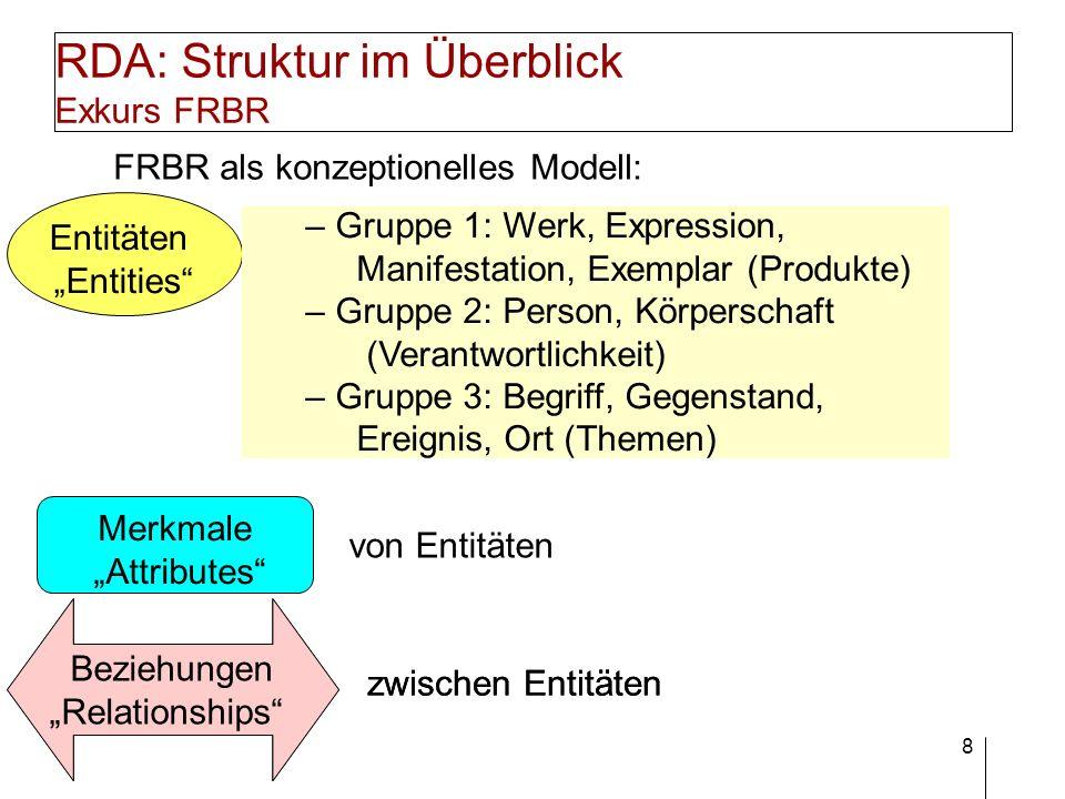 8 RDA: Struktur im Überblick Exkurs FRBR FRBR als konzeptionelles Modell: Entitäten Entities – Gruppe 1: Werk, Expression, Manifestation, Exemplar (Pr