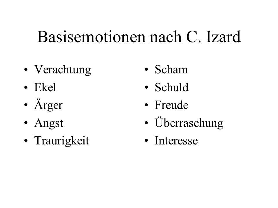 Basisemotionen nach C. Izard Verachtung Ekel Ärger Angst Traurigkeit Scham Schuld Freude Überraschung Interesse
