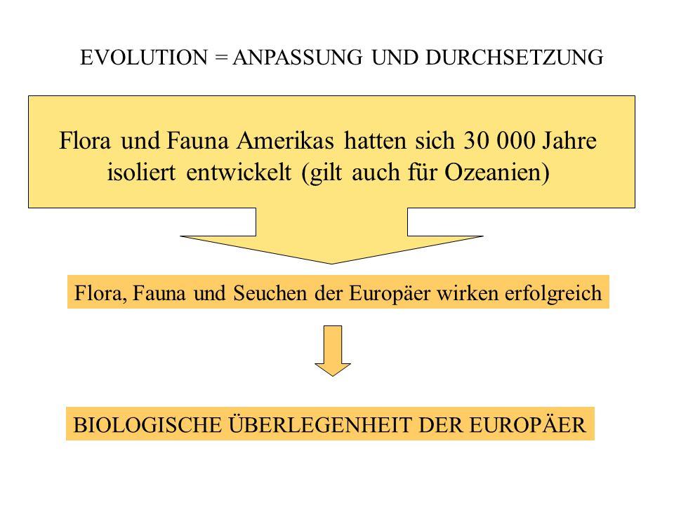 Flora und Fauna Amerikas hatten sich 30 000 Jahre isoliert entwickelt (gilt auch für Ozeanien) Flora, Fauna und Seuchen der Europäer wirken erfolgreic