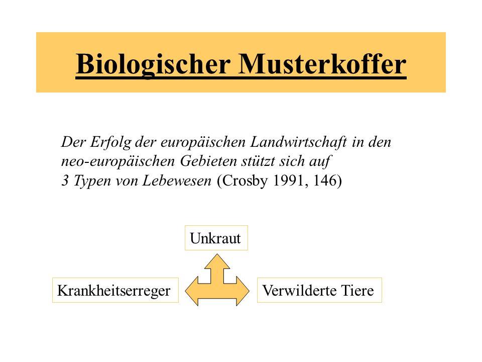 Biologischer Musterkoffer Der Erfolg der europäischen Landwirtschaft in den neo-europäischen Gebieten stützt sich auf 3 Typen von Lebewesen (Crosby 19