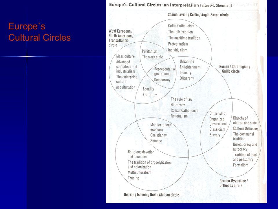 Europe´s Cultural Circles