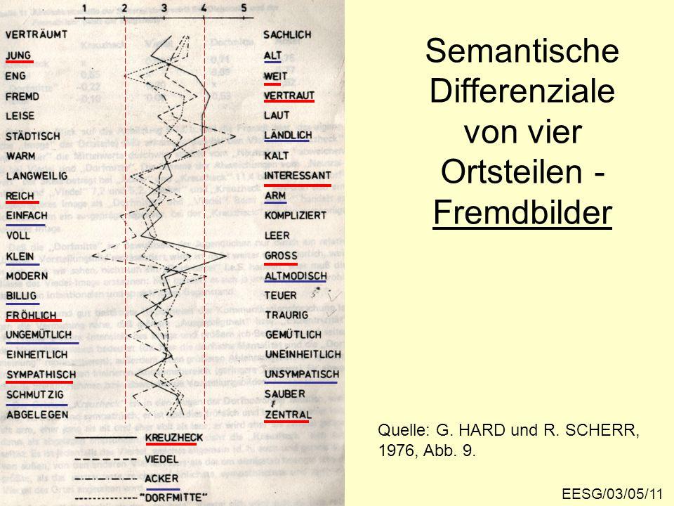EESG/03/05/11 Semantische Differenziale von vier Ortsteilen - Fremdbilder Quelle: G.