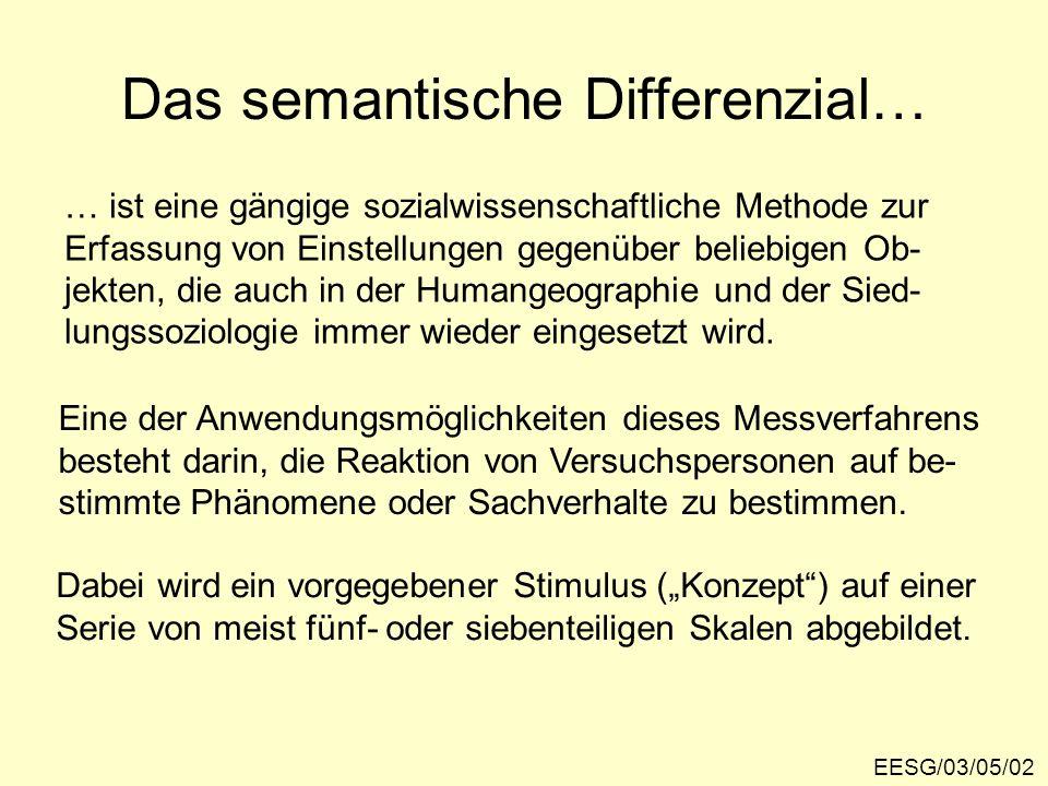 Das semantische Differenzial… EESG/03/05/02 … ist eine gängige sozialwissenschaftliche Methode zur Erfassung von Einstellungen gegenüber beliebigen Ob- jekten, die auch in der Humangeographie und der Sied- lungssoziologie immer wieder eingesetzt wird.