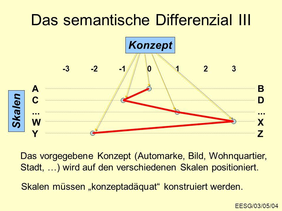 Das semantische Differenzial IV EESG/03/05/05 Semantische Differenziale werden immer größeren Pro- bandengruppen (15- 35 Personen) vorgelegt.