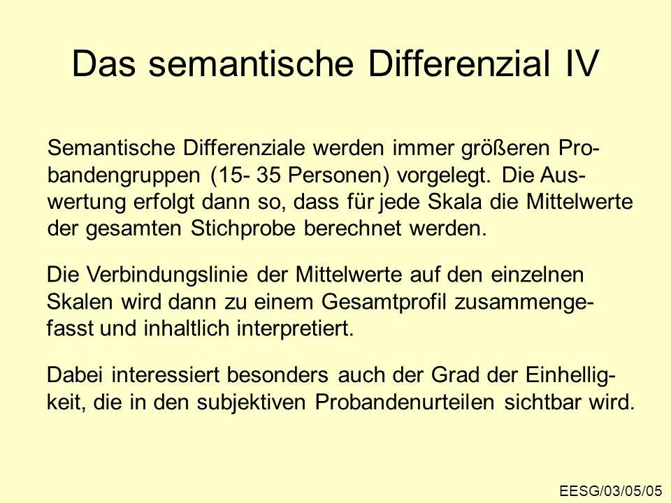 Ein Ort ohne Eigenschaften EESG/03/05/25 Im Semantischen Diffe- renzial wird EHST neu- tral, indifferent und zu- rückhaltend beurteilt.