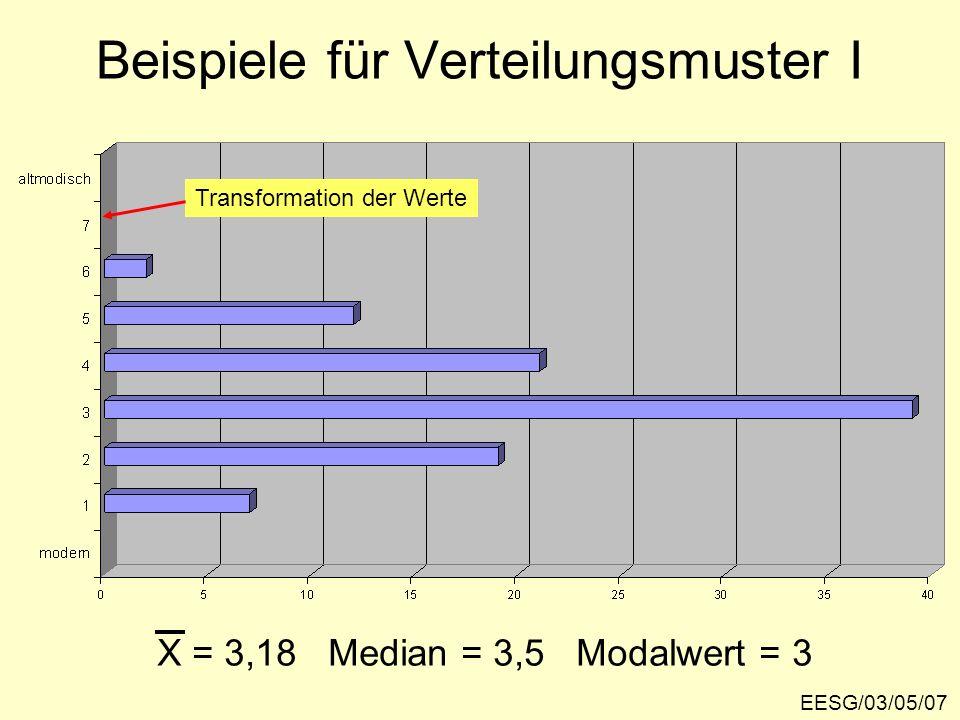 Beispiele für Verteilungsmuster I EESG/03/05/07 X = 3,18 Median = 3,5 Modalwert = 3 Transformation der Werte
