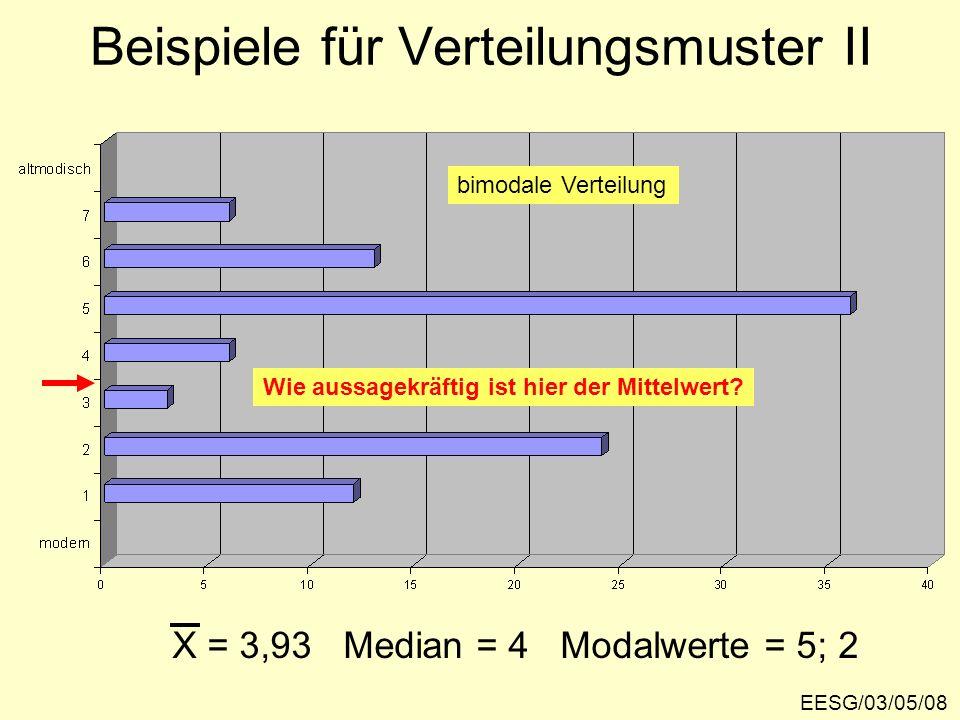 EESG/03/05/08 Beispiele für Verteilungsmuster II X = 3,93 Median = 4 Modalwerte = 5; 2 bimodale Verteilung Wie aussagekräftig ist hier der Mittelwert?