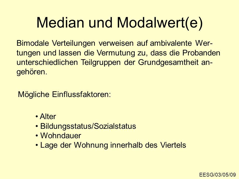 Median und Modalwert(e) Bimodale Verteilungen verweisen auf ambivalente Wer- tungen und lassen die Vermutung zu, dass die Probanden unterschiedlichen Teilgruppen der Grundgesamtheit an- gehören.