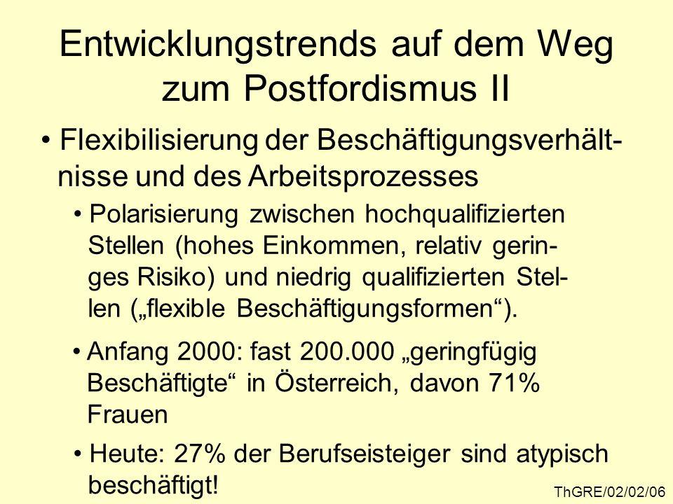 ThGRE/02/02/06 Entwicklungstrends auf dem Weg zum Postfordismus II Flexibilisierung der Beschäftigungsverhält- nisse und des Arbeitsprozesses Polarisierung zwischen hochqualifizierten Stellen (hohes Einkommen, relativ gerin- ges Risiko) und niedrig qualifizierten Stel- len (flexible Beschäftigungsformen).