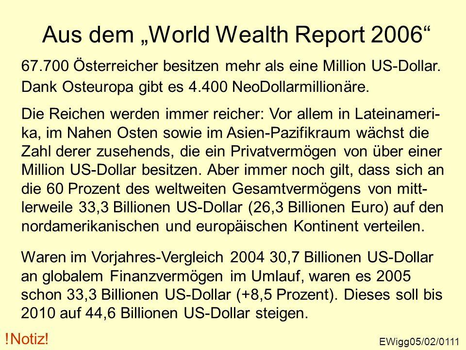 Aus dem World Wealth Report 2006 EWigg05/02/0111 !Notiz! 67.700 Österreicher besitzen mehr als eine Million US-Dollar. Dank Osteuropa gibt es 4.400 Ne