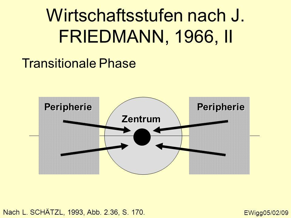 EWigg05/02/09 Wirtschaftsstufen nach J. FRIEDMANN, 1966, II Nach L. SCHÄTZL, 1993, Abb. 2.36, S. 170. Transitionale Phase Zentrum PeripheriePeripherie