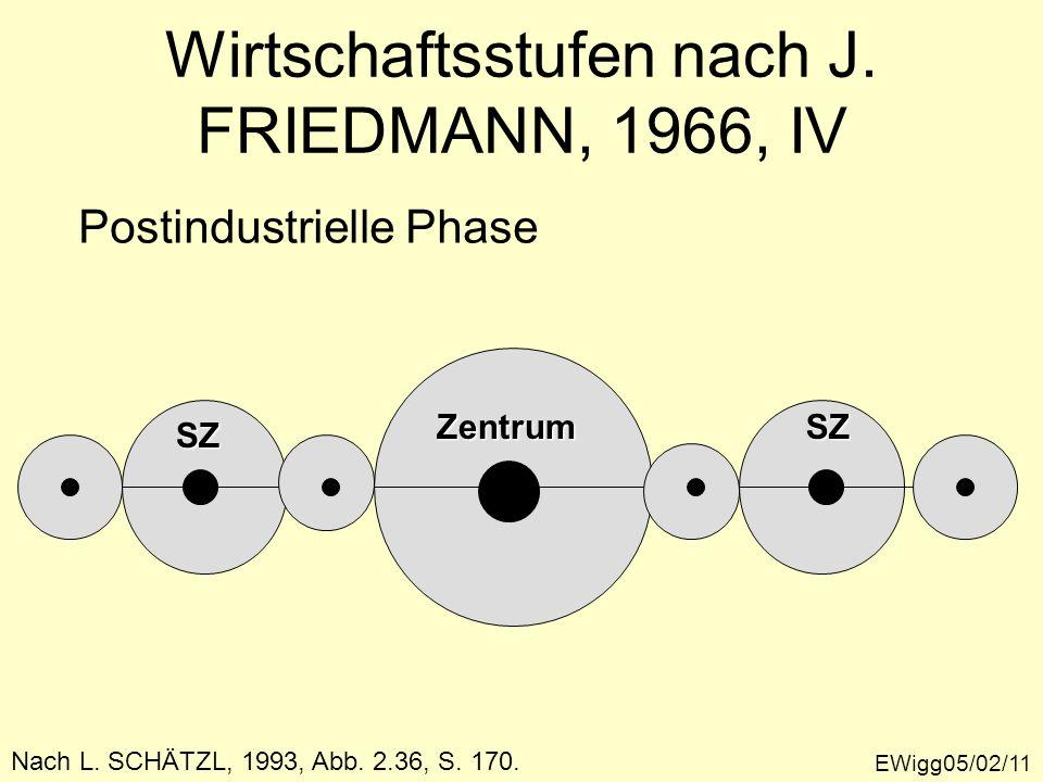 EWigg05/02/11 Nach L. SCHÄTZL, 1993, Abb. 2.36, S. 170. Wirtschaftsstufen nach J. FRIEDMANN, 1966, IV Postindustrielle Phase SZ SZZentrum