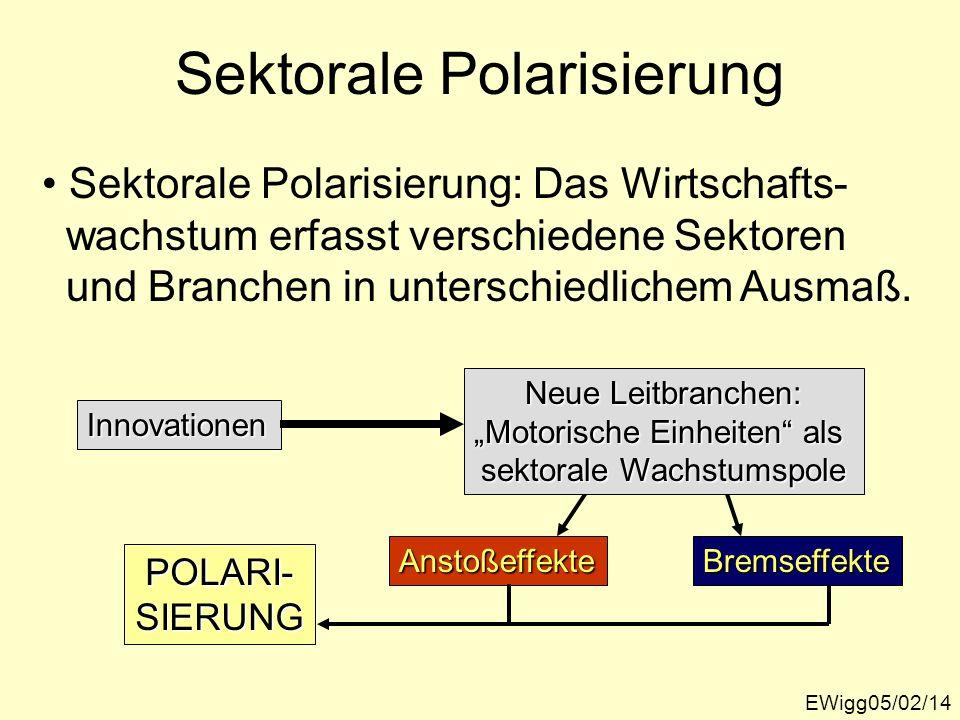 AnstoßeffekteBremseffekte Sektorale Polarisierung EWigg05/02/14 Sektorale Polarisierung: Das Wirtschafts- wachstum erfasst verschiedene Sektoren und B