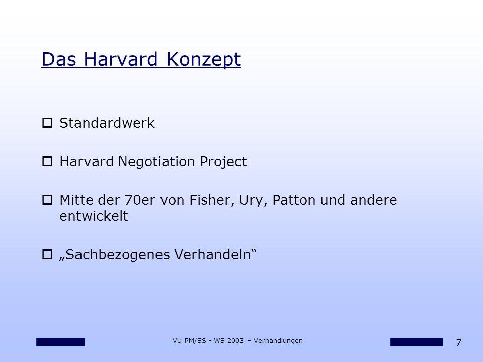 7 VU PM/SS - WS 2003 – Verhandlungen Das Harvard Konzept oStandardwerk oHarvard Negotiation Project oMitte der 70er von Fisher, Ury, Patton und andere