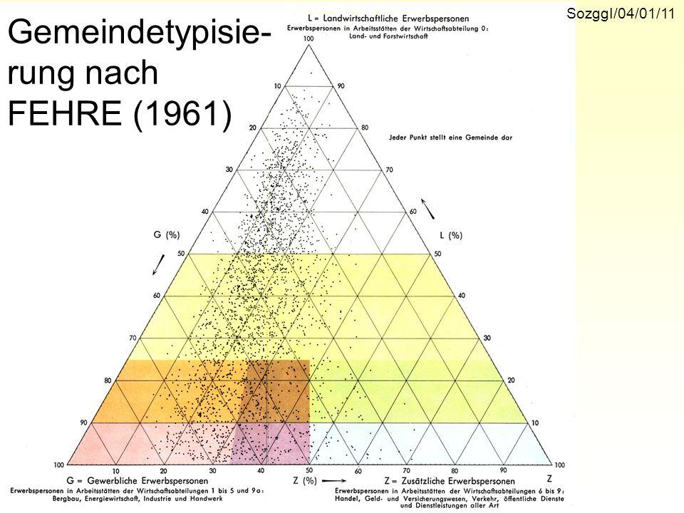 Gemeindetypisie- rung nach FEHRE (1961) SozggI/04/01/11