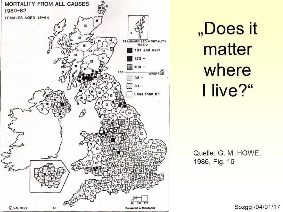 SozggI/04/01/17 Does it matter where I live? Quelle: G. M. HOWE, 1986, Fig. 16