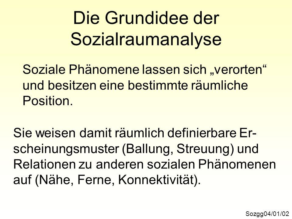 Die Grundidee der Sozialraumanalyse Sozgg04/01/03 Im Sinne des Koinzidenzprinzips können so- ziale Phänomene auch mit nicht-sozialen Phänomenen in Beziehung gebracht werden, die am gleichen Standort oder im gleichen Verbreitungsgebiet vorkommen.