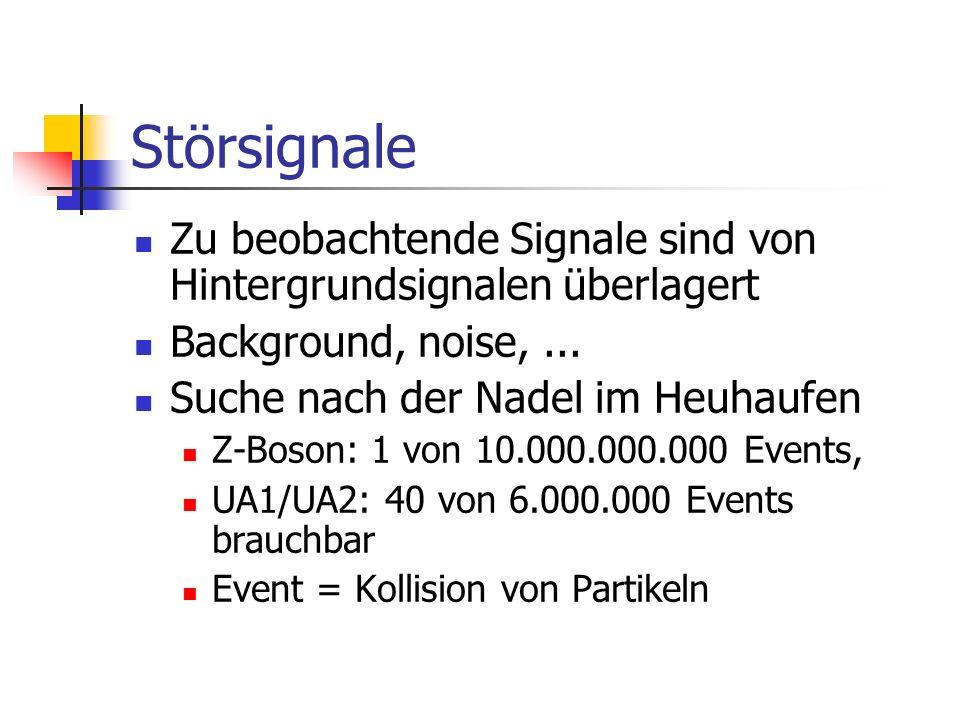 Störsignale Zu beobachtende Signale sind von Hintergrundsignalen überlagert Background, noise,... Suche nach der Nadel im Heuhaufen Z-Boson: 1 von 10.