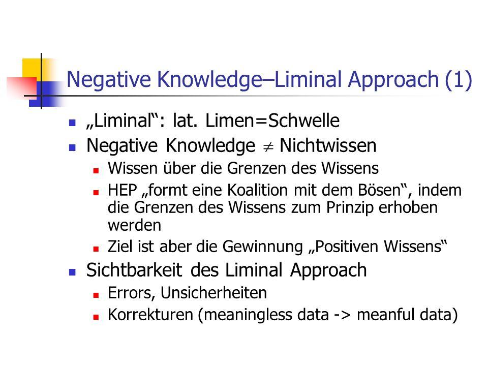 Negative Knowledge–Liminal Approach (1) Liminal: lat. Limen=Schwelle Negative Knowledge Nichtwissen Wissen über die Grenzen des Wissens HEP formt eine
