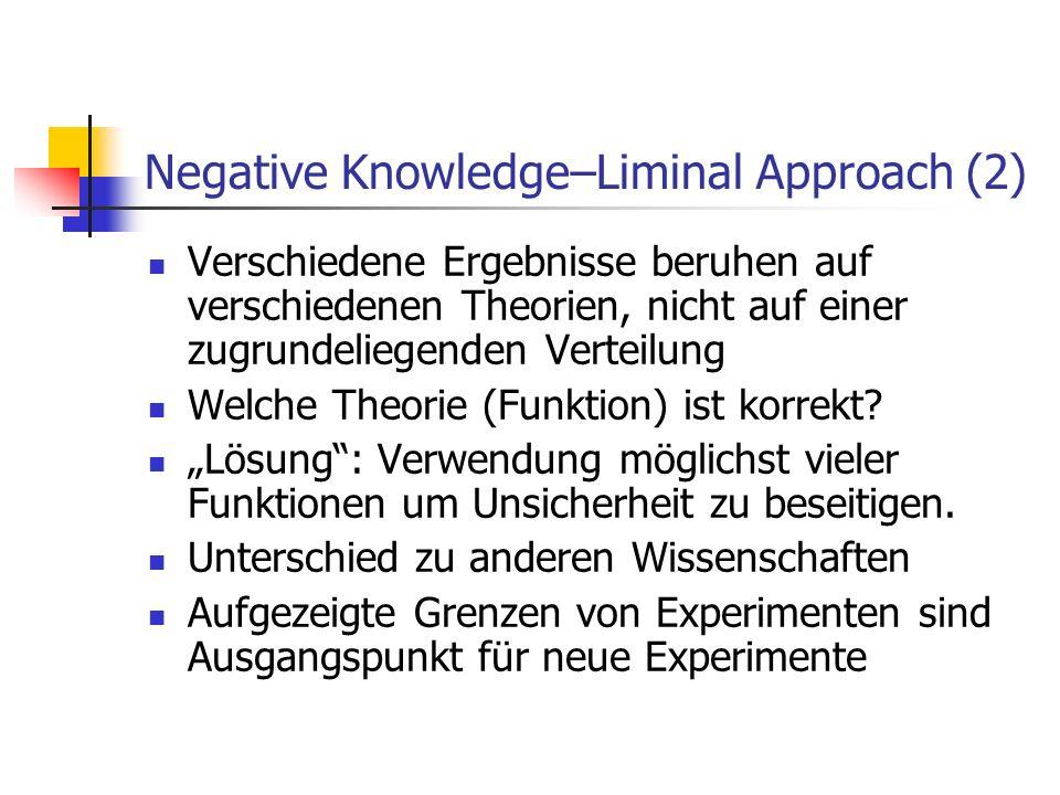 Negative Knowledge–Liminal Approach (2) Verschiedene Ergebnisse beruhen auf verschiedenen Theorien, nicht auf einer zugrundeliegenden Verteilung Welch