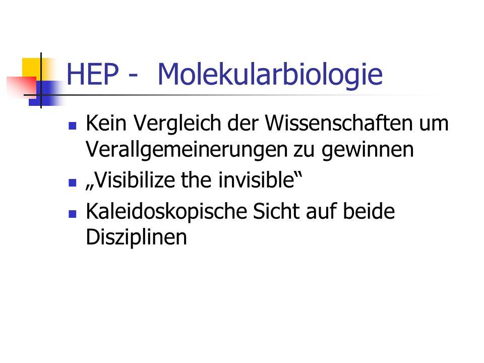HEP - Molekularbiologie Kein Vergleich der Wissenschaften um Verallgemeinerungen zu gewinnen Visibilize the invisible Kaleidoskopische Sicht auf beide
