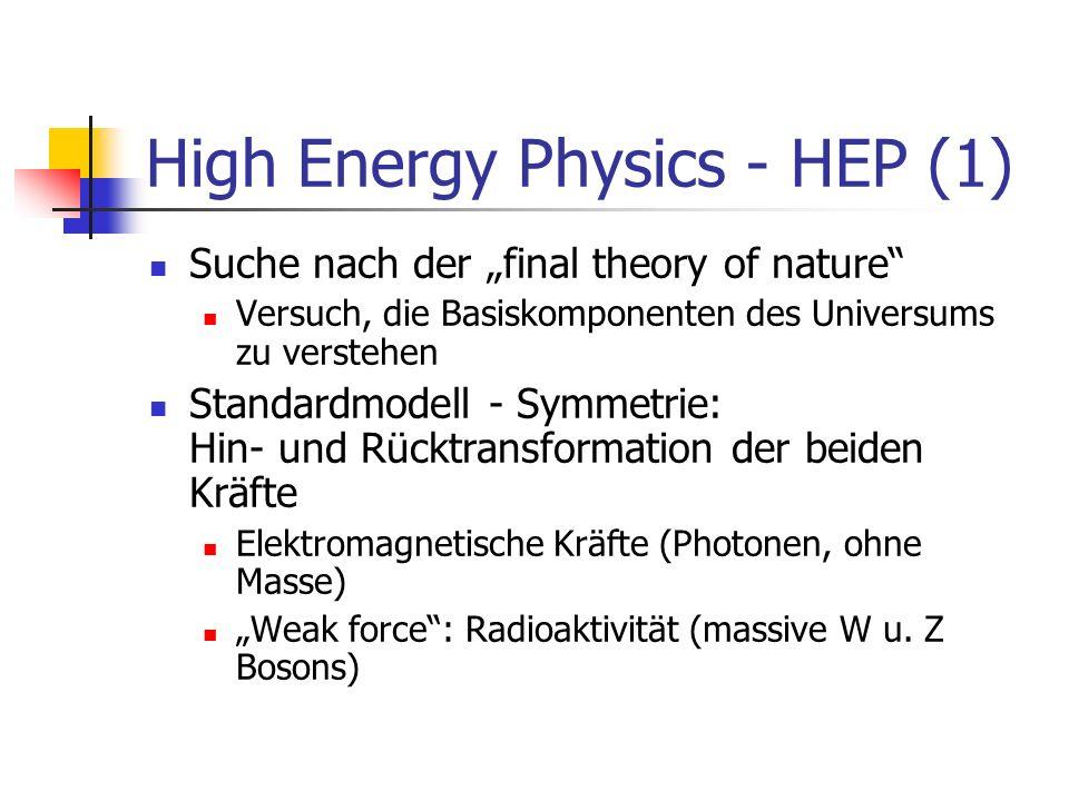 High Energy Physics - HEP (1) Suche nach der final theory of nature Versuch, die Basiskomponenten des Universums zu verstehen Standardmodell - Symmetr