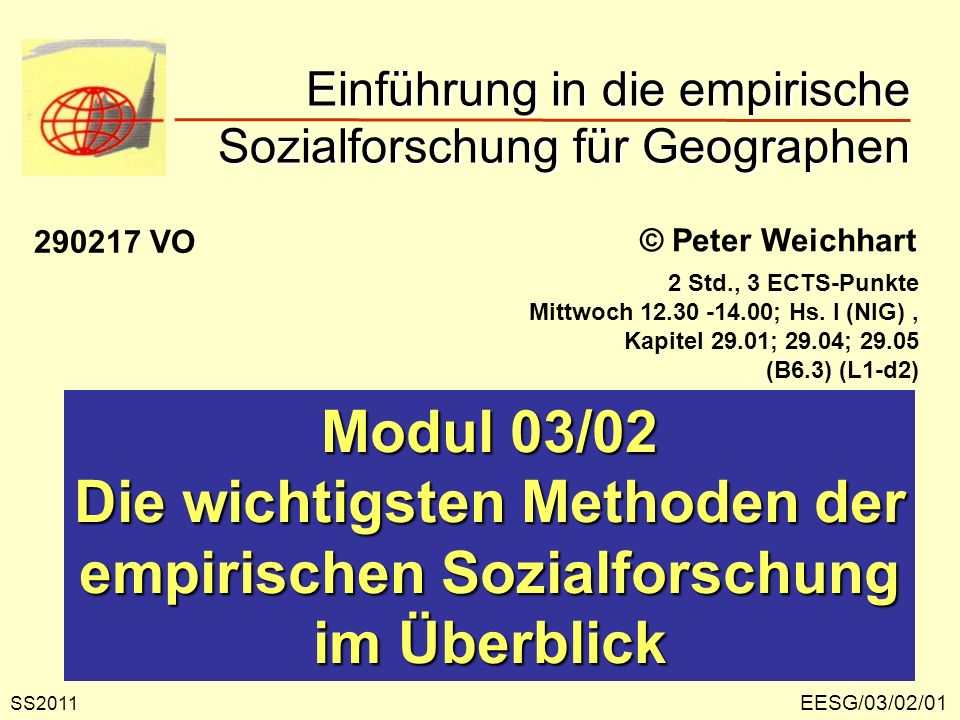 EESG/03/02/01 © Peter Weichhart Modul 03/02 Die wichtigsten Methoden der empirischen Sozialforschung im Überblick Einführung in die empirische Sozialf