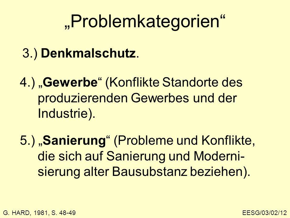 Problemkategorien EESG/03/02/12G. HARD, 1981, S. 48-49 3.) Denkmalschutz. 4.) Gewerbe (Konflikte Standorte des produzierenden Gewerbes und der Industr