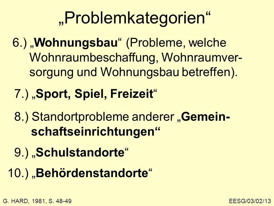 Problemkategorien EESG/03/02/13G. HARD, 1981, S. 48-49 6.) Wohnungsbau (Probleme, welche Wohnraumbeschaffung, Wohnraumver- sorgung und Wohnungsbau bet
