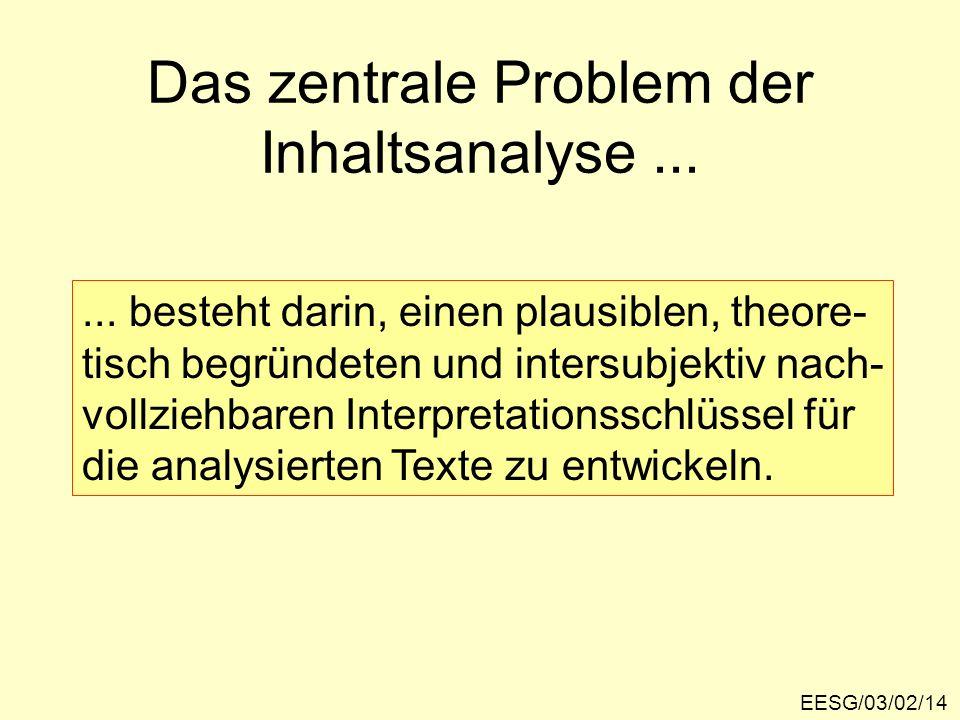Das zentrale Problem der Inhaltsanalyse... EESG/03/02/14... besteht darin, einen plausiblen, theore- tisch begründeten und intersubjektiv nach- vollzi