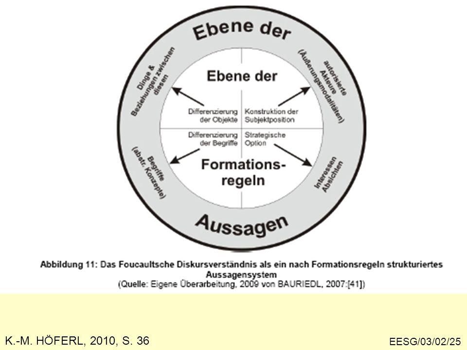 EESG/03/02/25 K.-M. HÖFERL, 2010, S. 36