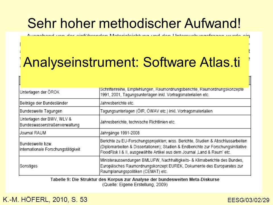 Sehr hoher methodischer Aufwand! EESG/03/02/29 K.-M. HÖFERL, 2010, S. 53 Analyseinstrument: Software Atlas.ti