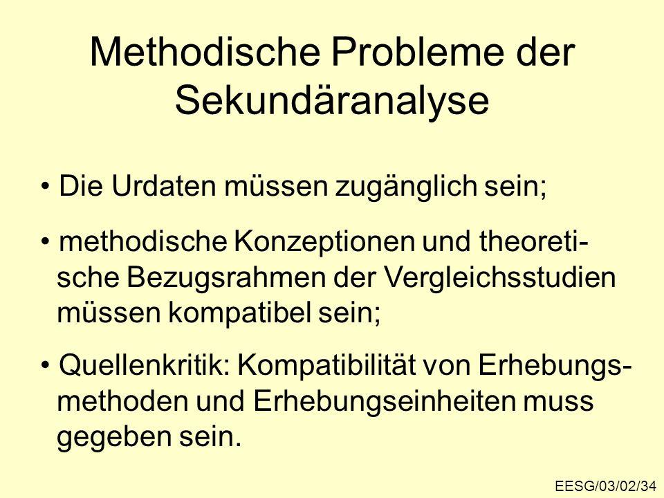 Methodische Probleme der Sekundäranalyse EESG/03/02/34 Die Urdaten müssen zugänglich sein; methodische Konzeptionen und theoreti- sche Bezugsrahmen de