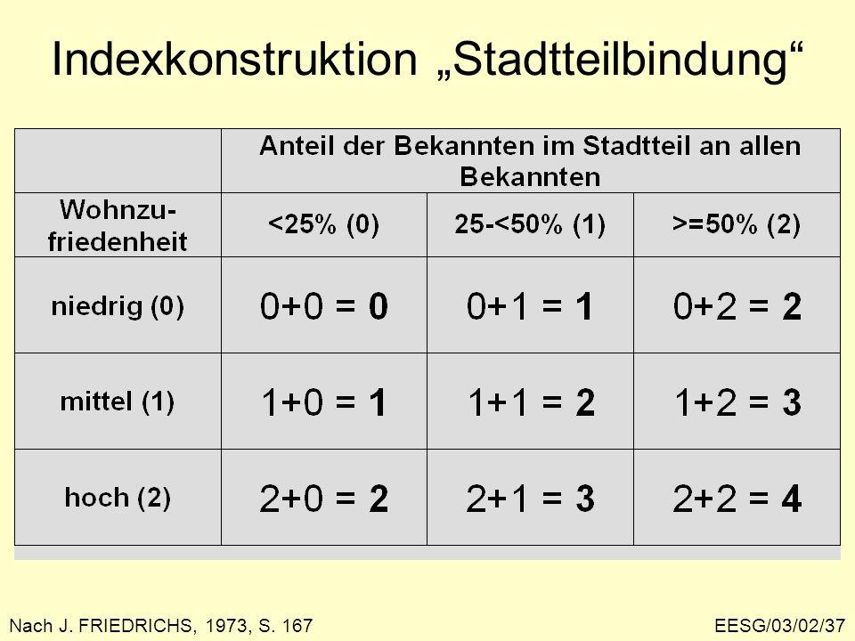 EESG/03/02/37 Indexkonstruktion Stadtteilbindung Nach J. FRIEDRICHS, 1973, S. 167