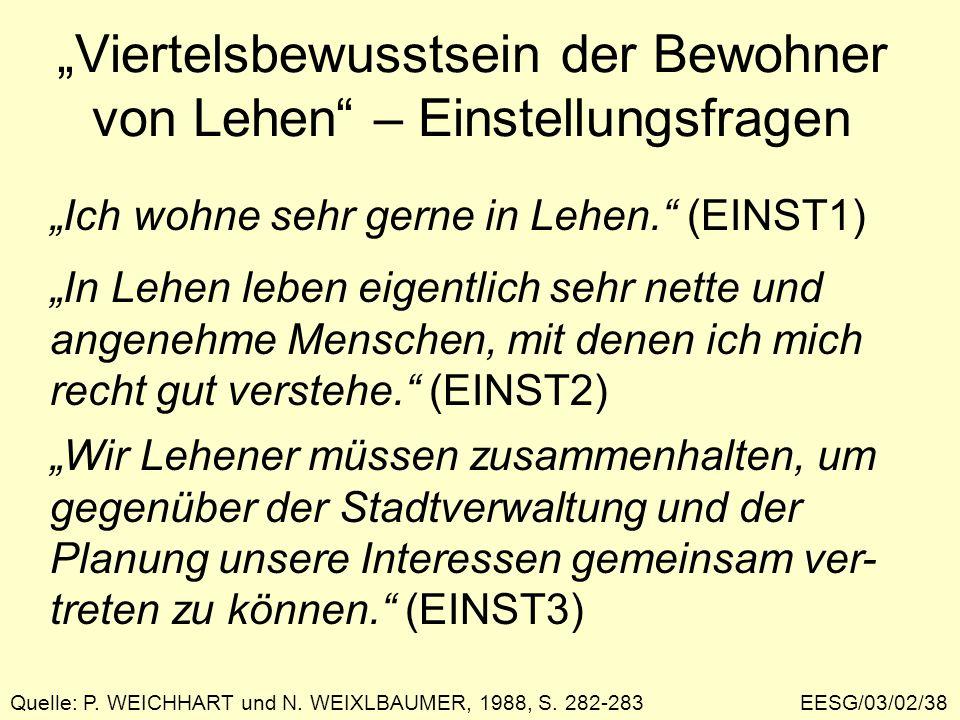 EESG/03/02/38 Viertelsbewusstsein der Bewohner von Lehen – Einstellungsfragen Quelle: P. WEICHHART und N. WEIXLBAUMER, 1988, S. 282-283 Ich wohne sehr