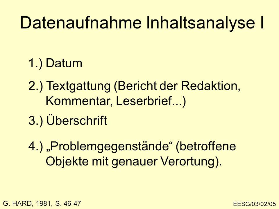 Datenaufnahme Inhaltsanalyse I EESG/03/02/05 2.) Textgattung (Bericht der Redaktion, Kommentar, Leserbrief...) 1.) Datum 3.) Überschrift 4.) Problemge