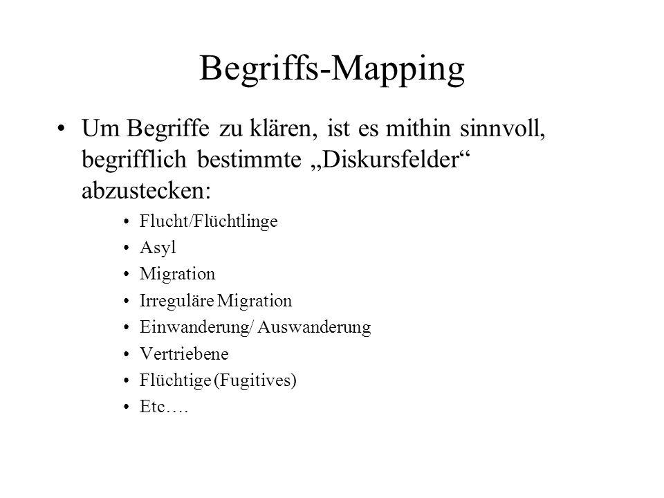 Begriffs-Mapping Um Begriffe zu klären, ist es mithin sinnvoll, begrifflich bestimmte Diskursfelder abzustecken: Flucht/Flüchtlinge Asyl Migration Irr