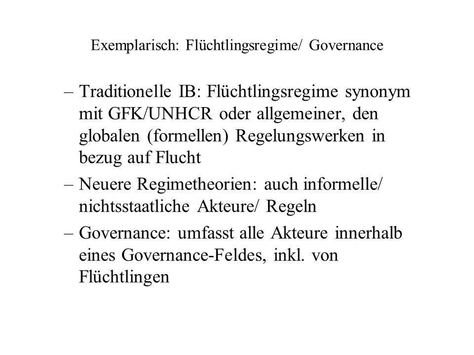 Exemplarisch: Flüchtlingsregime/ Governance –Traditionelle IB: Flüchtlingsregime synonym mit GFK/UNHCR oder allgemeiner, den globalen (formellen) Rege