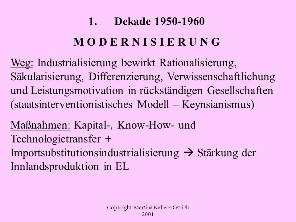 Copyright: Martina Kaller-Dietrich 2001 1. Dekade 1950-1960 M O D E R N I S I E R U N G Weg: Industrialisierung bewirkt Rationalisierung, Säkularisier